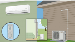 Ductless system an image from www.a1united.net